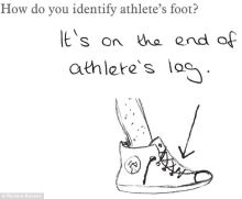 A test question:'How do you identify athlete's foot?' Respomse:'It's on the end of athlete's leg.' The response is accompanied with a cartoon of a leg and running shoe